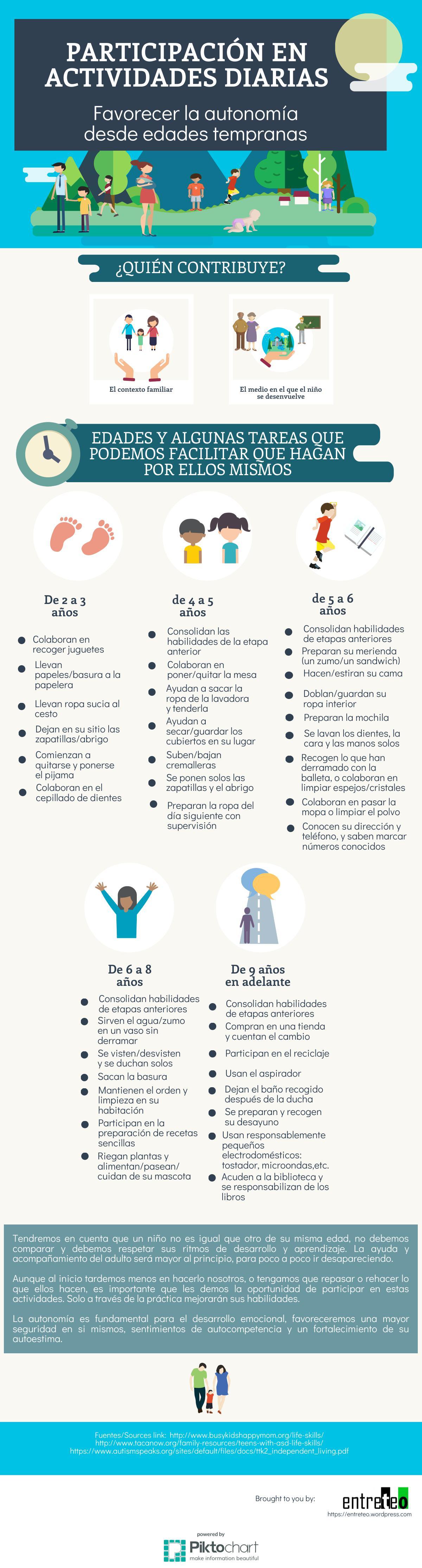 ACTIVIDADES DIARIAS RUTINA NIÑOS